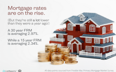 Mortgage Rates are on the Rise